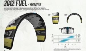 fuel 2012